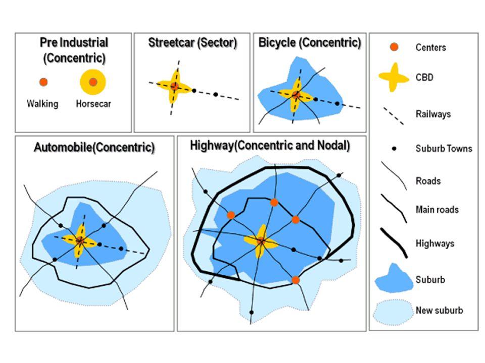 Kenapa transportasi harus direncanakan .1. Adanya peningkatan aktivitas interaksi manusia.