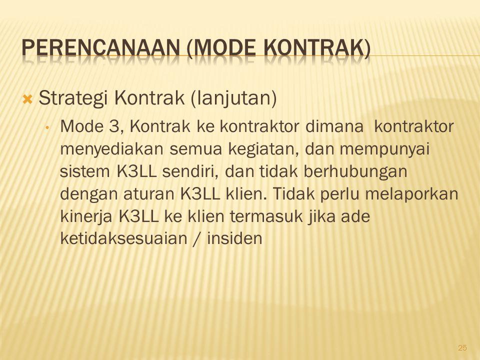 Jadwal Kontrak  Perencanaan Pre-Mobilisasi.  Mobilisasi dan demobilisasi. 26