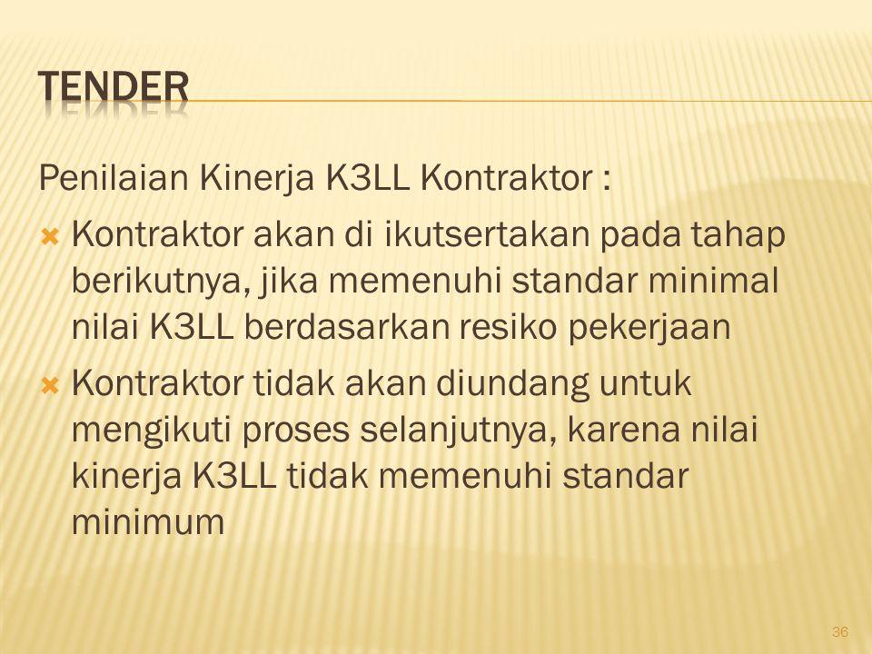 Dokumen tender yang berhubungan dengan K3LL, dapat meliputi : Kerangka kebijakan K3LL Klien Sasaran dan Program K3LL Klien Ruang Lingkup, dan bahaya serta resiko pekerjaan Daftar Resiko K3LL yang spesifik Mode Kontrak yang ditawarkan Persyaratan Jenis dan Jadwal pelatihan serta induksi Spesifikasi minimum persyaratan pre-mobilisasi dan mobilisasi 37