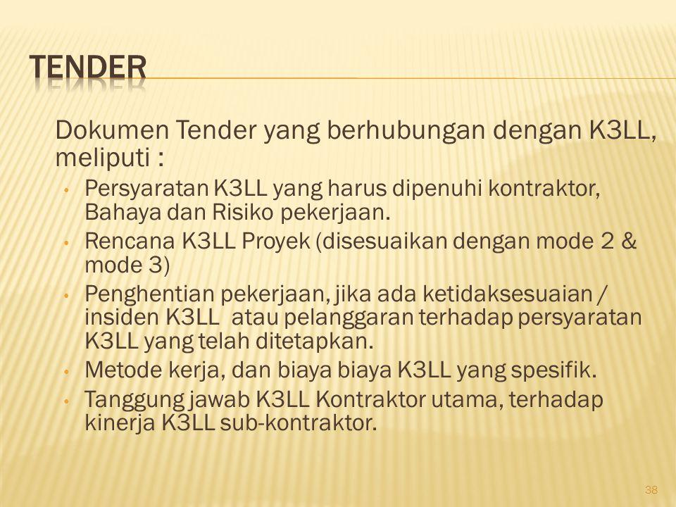 Yang perlu dipersiapkan oleh Kontraktor, setelah menerima dokumen tender dari klien, adalah : Rencana K3LL proyek yang mengikuti aturan yang telah disediakan oleh klien (model 1).
