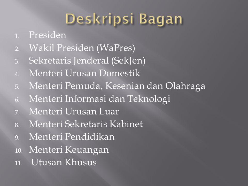 1. Presiden 2. Wakil Presiden (WaPres) 3. Sekretaris Jenderal (SekJen) 4. Menteri Urusan Domestik 5. Menteri Pemuda, Kesenian dan Olahraga 6. Menteri