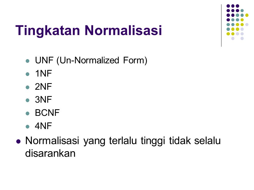 Tingkatan Normalisasi UNF (Un-Normalized Form) 1NF 2NF 3NF BCNF 4NF Normalisasi yang terlalu tinggi tidak selalu disarankan