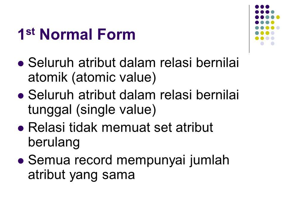 1 st Normal Form Seluruh atribut dalam relasi bernilai atomik (atomic value) Seluruh atribut dalam relasi bernilai tunggal (single value) Relasi tidak memuat set atribut berulang Semua record mempunyai jumlah atribut yang sama