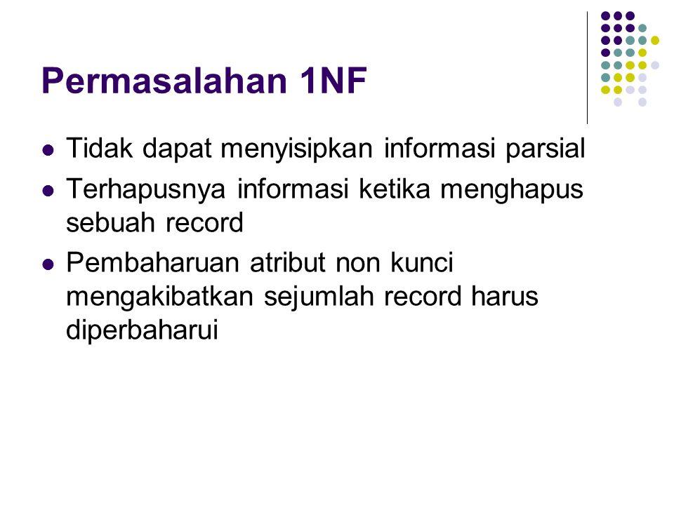 Permasalahan 1NF Tidak dapat menyisipkan informasi parsial Terhapusnya informasi ketika menghapus sebuah record Pembaharuan atribut non kunci mengakibatkan sejumlah record harus diperbaharui