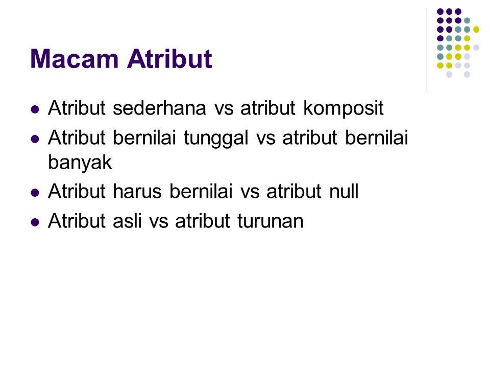 Macam Atribut Atribut sederhana vs atribut komposit Atribut bernilai tunggal vs atribut bernilai banyak Atribut harus bernilai vs atribut null Atribut asli vs atribut turunan