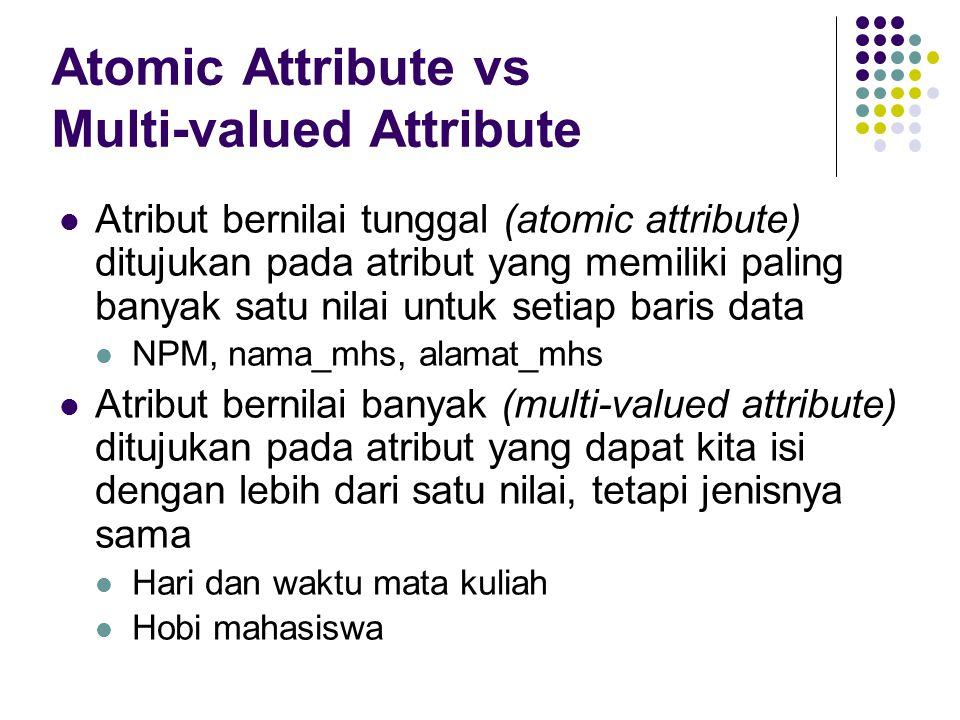 Atomic Attribute vs Multi-valued Attribute Atribut bernilai tunggal (atomic attribute) ditujukan pada atribut yang memiliki paling banyak satu nilai untuk setiap baris data NPM, nama_mhs, alamat_mhs Atribut bernilai banyak (multi-valued attribute) ditujukan pada atribut yang dapat kita isi dengan lebih dari satu nilai, tetapi jenisnya sama Hari dan waktu mata kuliah Hobi mahasiswa