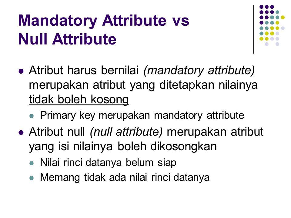 Mandatory Attribute vs Null Attribute Atribut harus bernilai (mandatory attribute) merupakan atribut yang ditetapkan nilainya tidak boleh kosong Primary key merupakan mandatory attribute Atribut null (null attribute) merupakan atribut yang isi nilainya boleh dikosongkan Nilai rinci datanya belum siap Memang tidak ada nilai rinci datanya