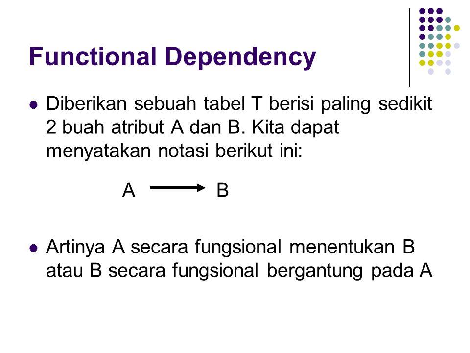 Functional Dependency Diberikan sebuah tabel T berisi paling sedikit 2 buah atribut A dan B.