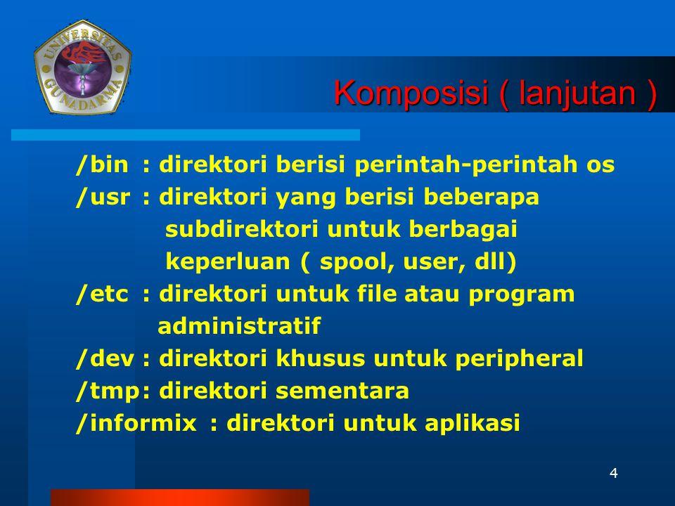 4 Komposisi ( lanjutan ) /bin: direktori berisi perintah-perintah os /usr: direktori yang berisi beberapa subdirektori untuk berbagai keperluan ( spoo
