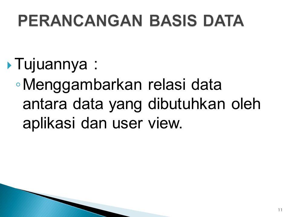  Tujuannya : ◦ Menggambarkan relasi data antara data yang dibutuhkan oleh aplikasi dan user view. 11