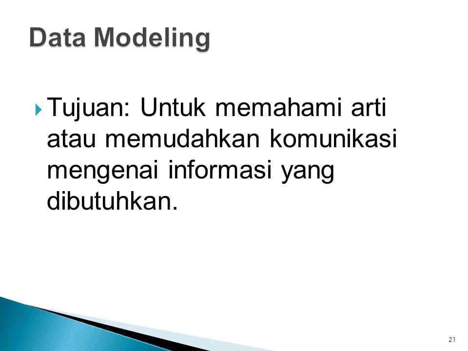  Tujuan: Untuk memahami arti atau memudahkan komunikasi mengenai informasi yang dibutuhkan. 21