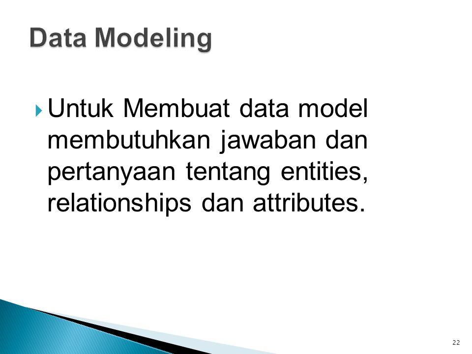  Untuk Membuat data model membutuhkan jawaban dan pertanyaan tentang entities, relationships dan attributes. 22
