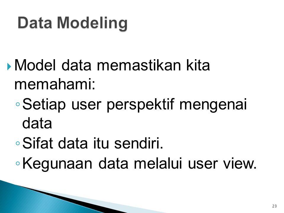  Model data memastikan kita memahami: ◦ Setiap user perspektif mengenai data ◦ Sifat data itu sendiri. ◦ Kegunaan data melalui user view. 23