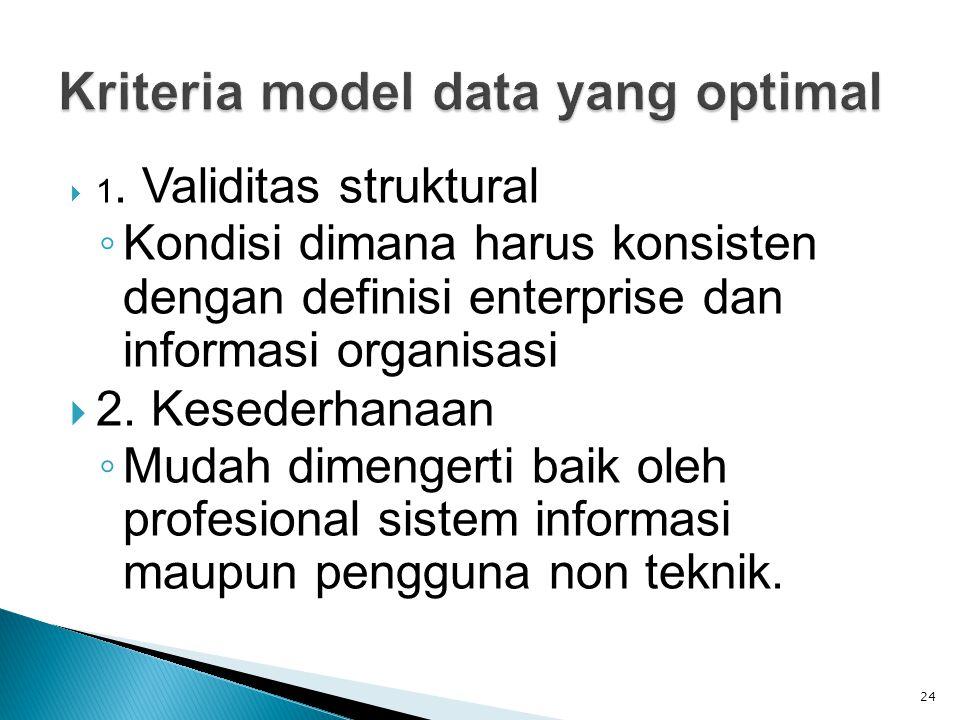  1. Validitas struktural ◦ Kondisi dimana harus konsisten dengan definisi enterprise dan informasi organisasi  2. Kesederhanaan ◦ Mudah dimengerti b