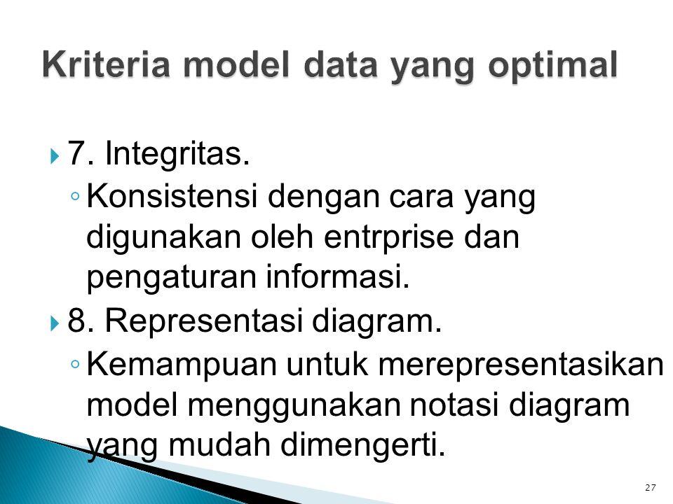  7. Integritas. ◦ Konsistensi dengan cara yang digunakan oleh entrprise dan pengaturan informasi.  8. Representasi diagram. ◦ Kemampuan untuk merepr