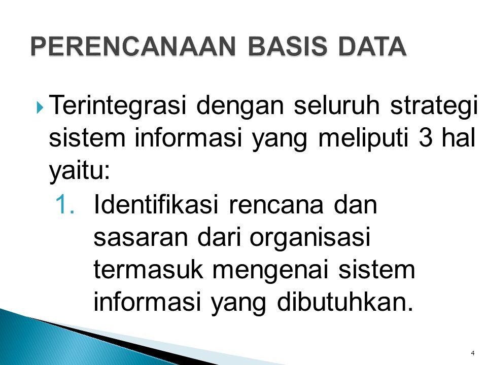  Terintegrasi dengan seluruh strategi sistem informasi yang meliputi 3 hal yaitu: 1.Identifikasi rencana dan sasaran dari organisasi termasuk mengena