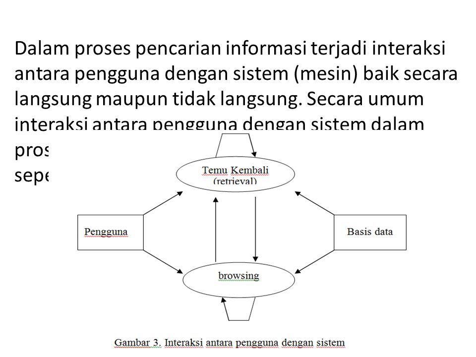 Dalam proses pencarian informasi terjadi interaksi antara pengguna dengan sistem (mesin) baik secara langsung maupun tidak langsung.
