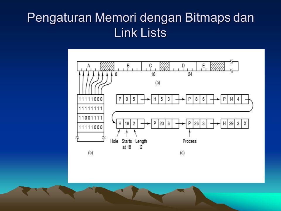 Pengaturan Memori dengan Bitmaps dan Link Lists