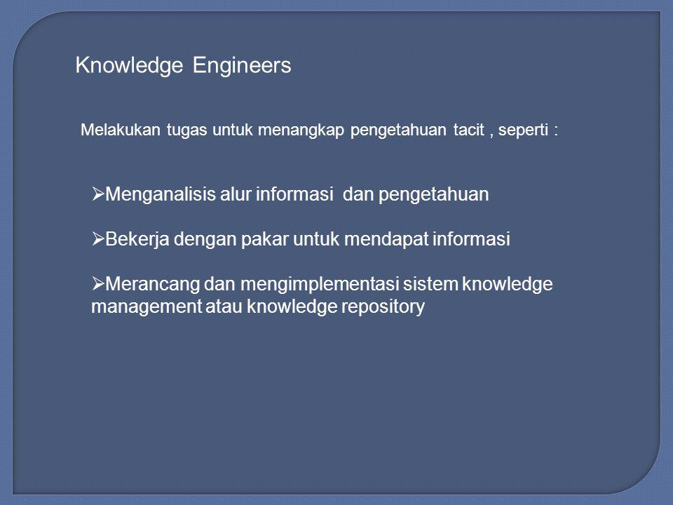 Knowledge Engineers Melakukan tugas untuk menangkap pengetahuan tacit, seperti :  Menganalisis alur informasi dan pengetahuan  Bekerja dengan pakar untuk mendapat informasi  Merancang dan mengimplementasi sistem knowledge management atau knowledge repository