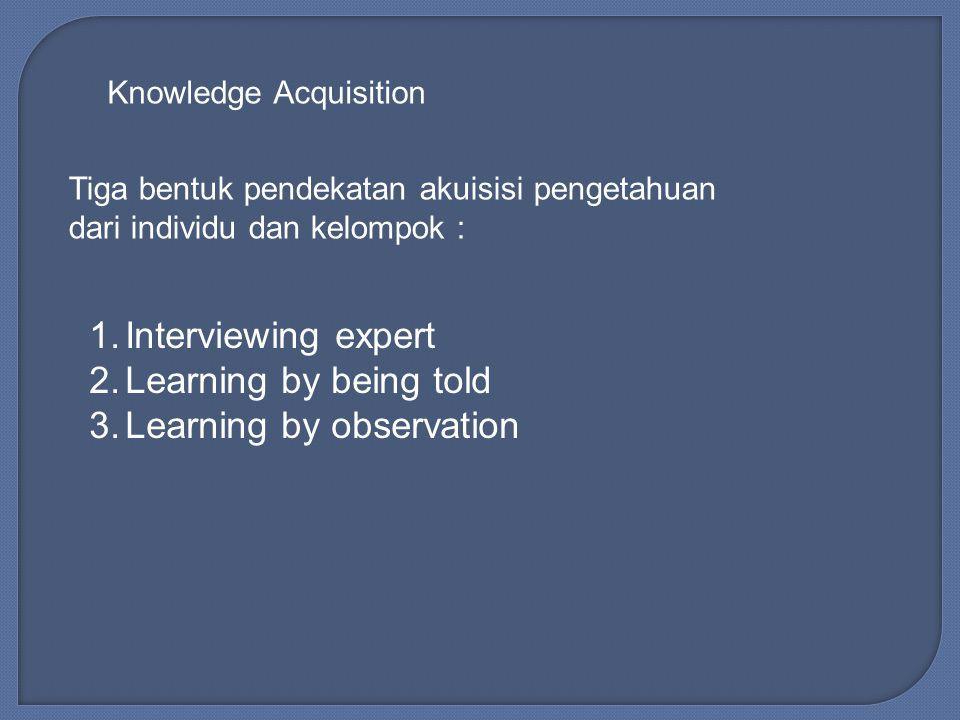 Knowledge Acquisition Tiga bentuk pendekatan akuisisi pengetahuan dari individu dan kelompok : 1.Interviewing expert 2.Learning by being told 3.Learning by observation