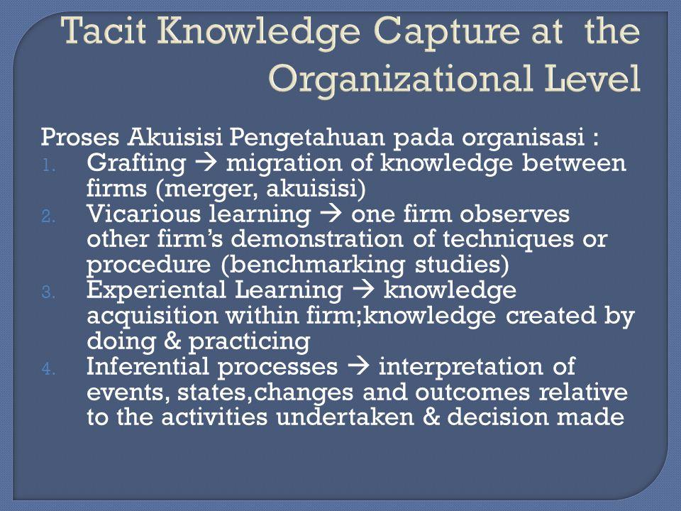 Proses Akuisisi Pengetahuan pada organisasi : 1.