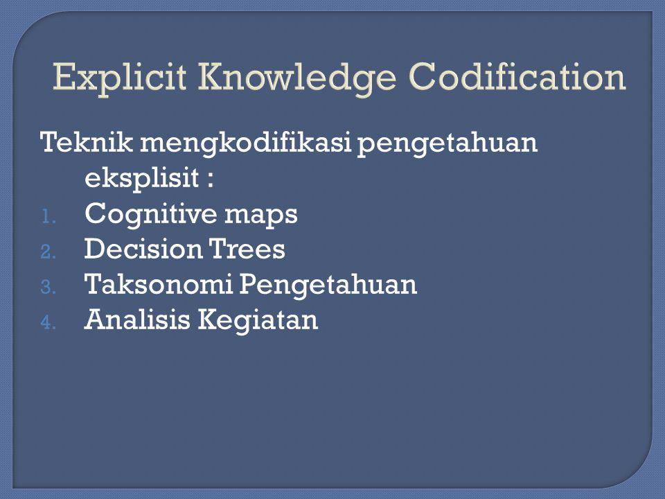 Teknik mengkodifikasi pengetahuan eksplisit : 1. Cognitive maps 2. Decision Trees 3. Taksonomi Pengetahuan 4. Analisis Kegiatan