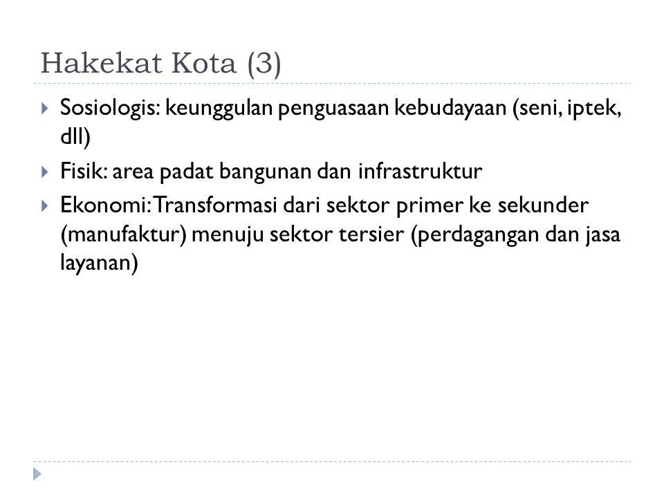 Hakekat Kota (3)  Sosiologis: keunggulan penguasaan kebudayaan (seni, iptek, dll)  Fisik: area padat bangunan dan infrastruktur  Ekonomi: Transform