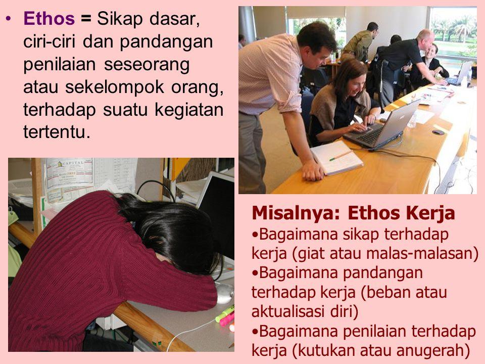 2.Presentasi studi kasus.