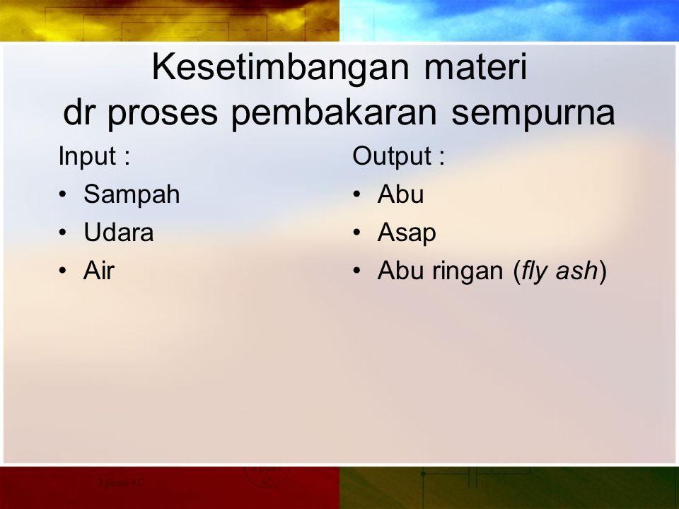 Kesetimbangan materi dr proses pembakaran sempurna Input : Sampah Udara Air Output : Abu Asap Abu ringan (fly ash)