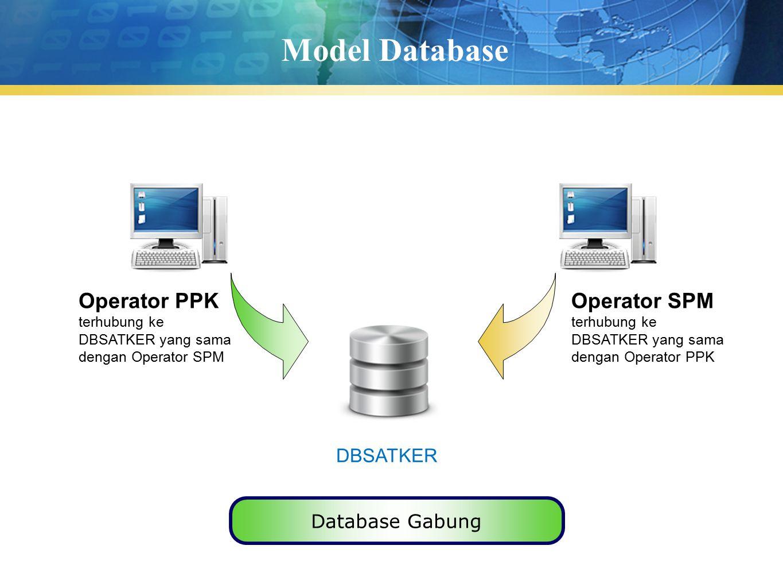 Model Database Database Terpisah DBSATKER PPK Operator PPK terhubung ke DBSATKER PPK terpisah dengan DBSATKER SPM Operator SPM terhubung ke DBSATKER SPM terpisah dengan DBSATKER PPK DBSATKER SPM