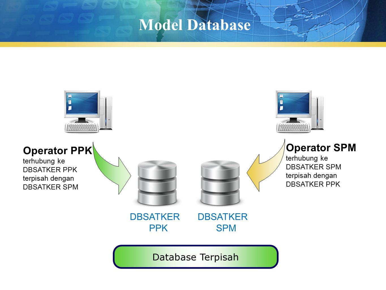 Model Database Database Terpisah DBSATKER PPK Operator PPK terhubung ke DBSATKER PPK terpisah dengan DBSATKER SPM Operator SPM terhubung ke DBSATKER S