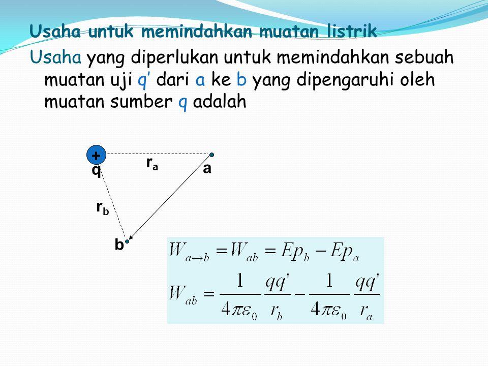 Usaha untuk memindahkan muatan listrik Usaha yang diperlukan untuk memindahkan sebuah muatan uji q' dari a ke b yang dipengaruhi oleh muatan sumber q