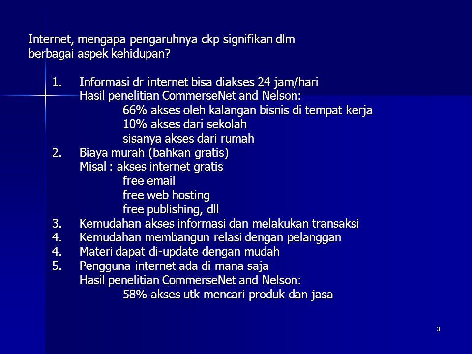 3 Internet, mengapa pengaruhnya ckp signifikan dlm berbagai aspek kehidupan? 1.Informasi dr internet bisa diakses 24 jam/hari Hasil penelitian Commers