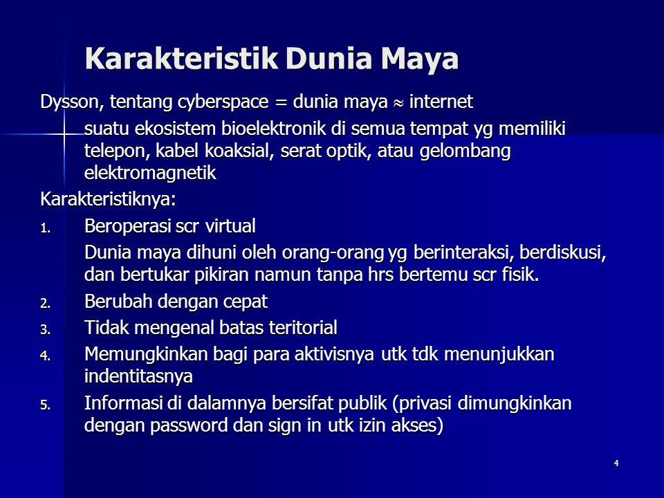4 Karakteristik Dunia Maya Dysson, tentang cyberspace = dunia maya  internet suatu ekosistem bioelektronik di semua tempat yg memiliki telepon, kabel koaksial, serat optik, atau gelombang elektromagnetik Karakteristiknya: 1.