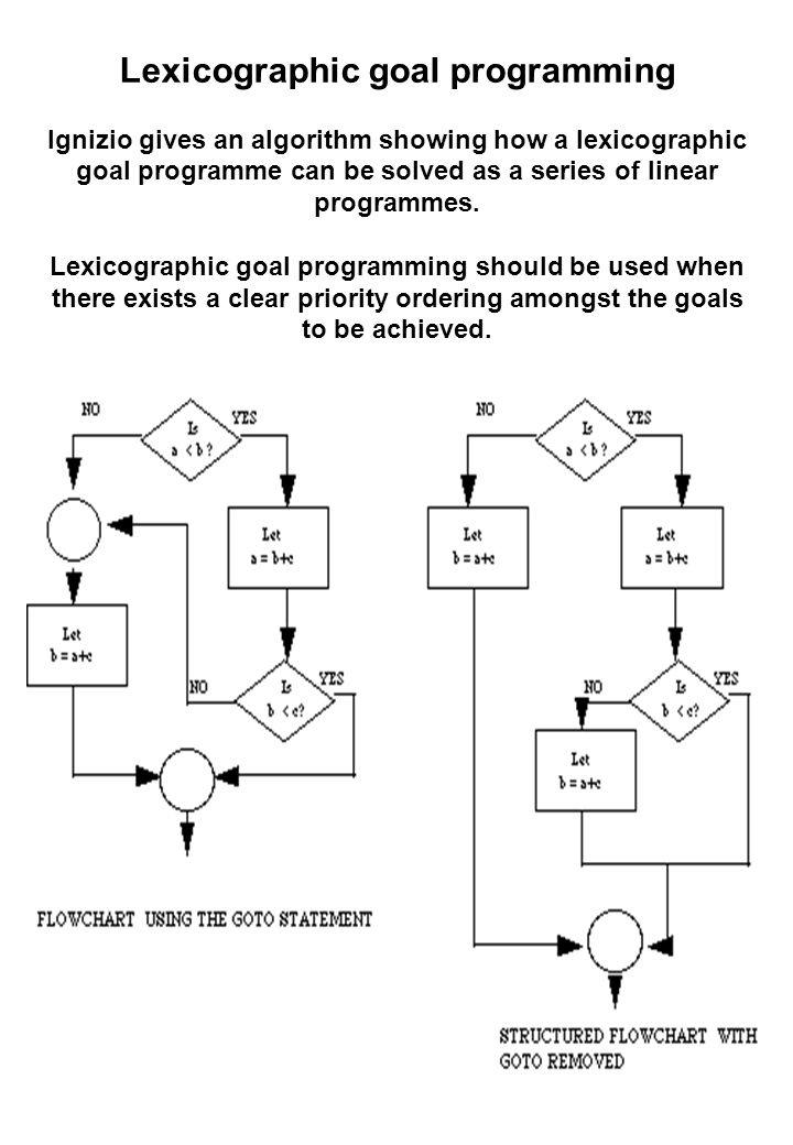 Lexicographic goal programming Ignizio gives an algorithm showing how a lexicographic goal programme can be solved as a series of linear programmes. L