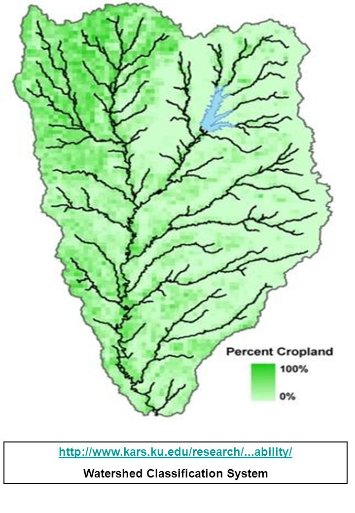 http://www.kars.ku.edu/research/...ability/ Watershed Classification System