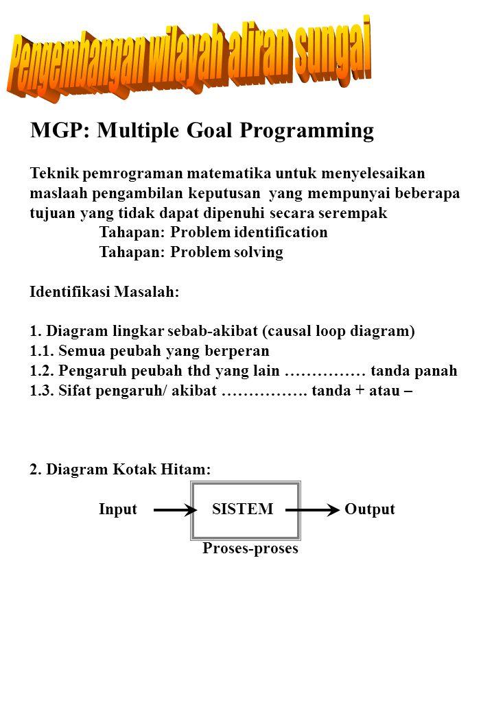 MGP: Multiple Goal Programming Teknik pemrograman matematika untuk menyelesaikan maslaah pengambilan keputusan yang mempunyai beberapa tujuan yang tid