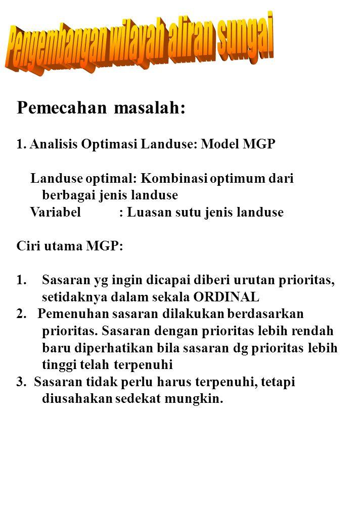 Pemecahan masalah: 1. Analisis Optimasi Landuse: Model MGP Landuse optimal: Kombinasi optimum dari berbagai jenis landuse Variabel: Luasan sutu jenis