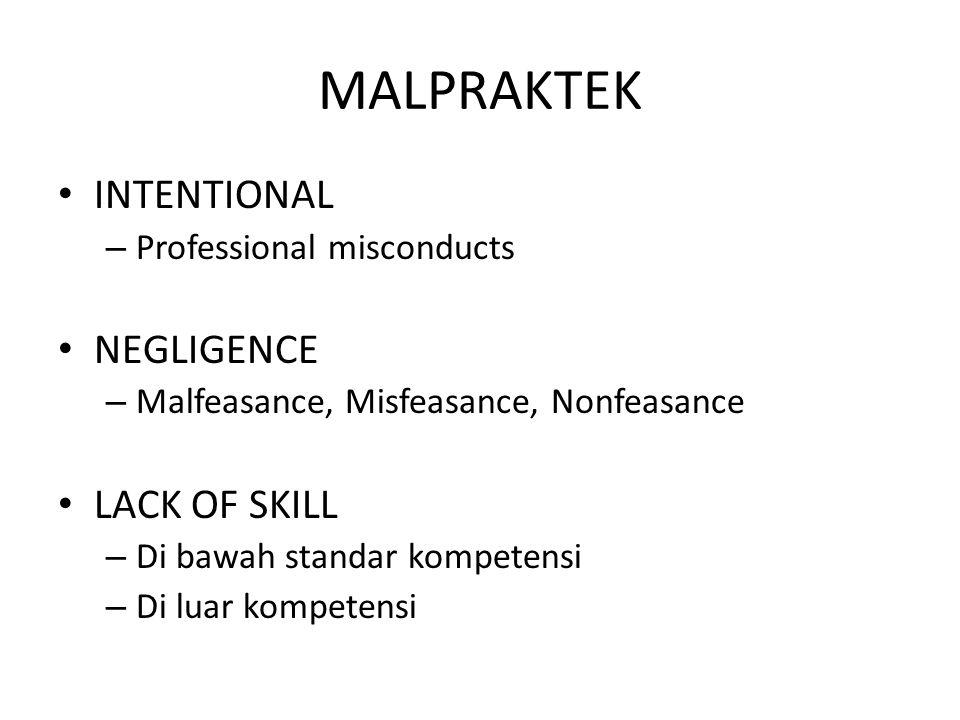 MALPRAKTEK INTENTIONAL – Professional misconducts NEGLIGENCE – Malfeasance, Misfeasance, Nonfeasance LACK OF SKILL – Di bawah standar kompetensi – Di
