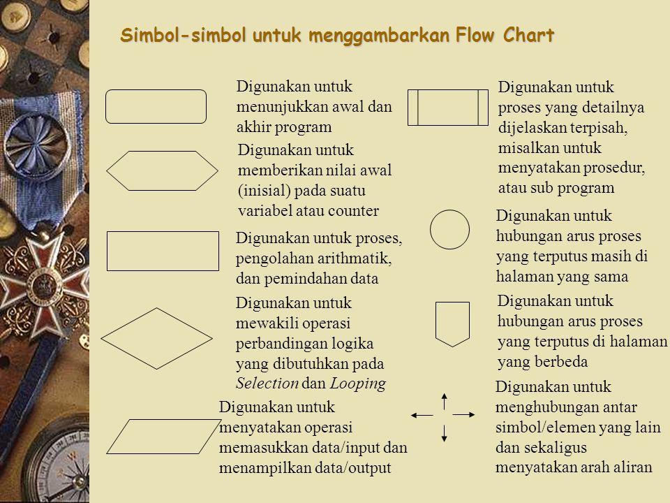 Simbol-simbol untuk menggambarkan Flow Chart Digunakan untuk menunjukkan awal dan akhir program Digunakan untuk memberikan nilai awal (inisial) pada suatu variabel atau counter Digunakan untuk proses, pengolahan arithmatik, dan pemindahan data Digunakan untuk mewakili operasi perbandingan logika yang dibutuhkan pada Selection dan Looping Digunakan untuk proses yang detailnya dijelaskan terpisah, misalkan untuk menyatakan prosedur, atau sub program Digunakan untuk hubungan arus proses yang terputus masih di halaman yang sama Digunakan untuk hubungan arus proses yang terputus di halaman yang berbeda Digunakan untuk menghubungan antar simbol/elemen yang lain dan sekaligus menyatakan arah aliran Digunakan untuk menyatakan operasi memasukkan data/input dan menampilkan data/output
