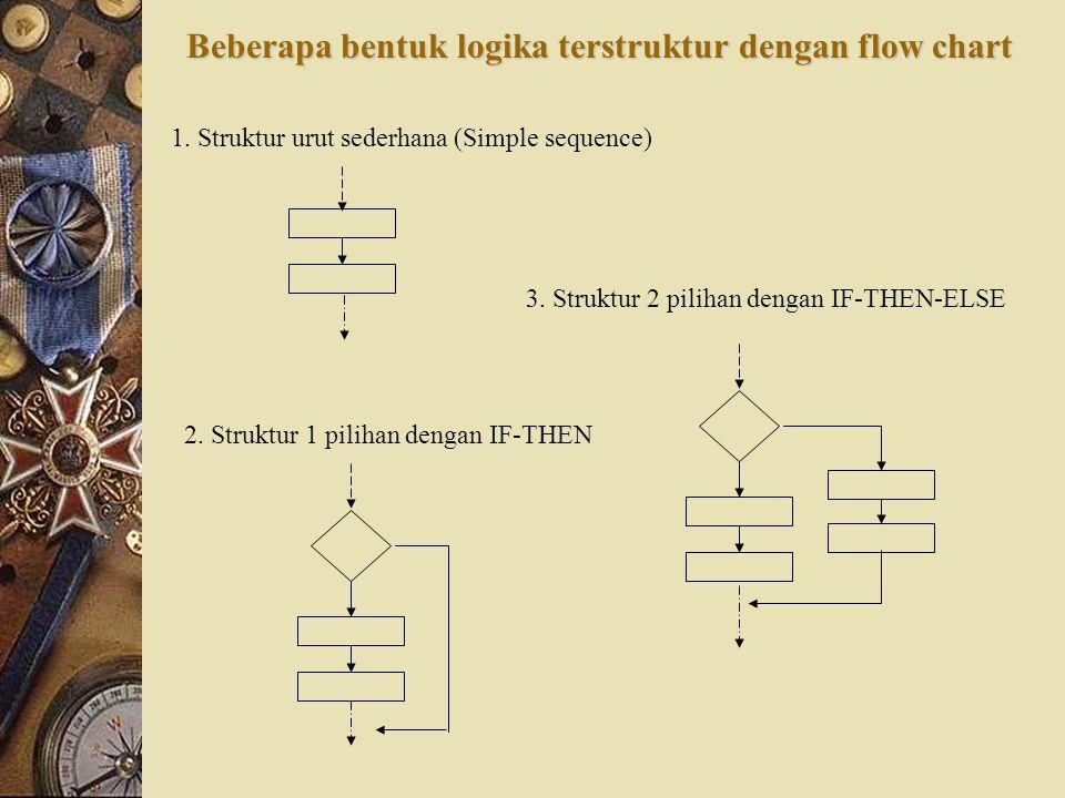 Beberapa bentuk logika terstruktur dengan flow chart 1.