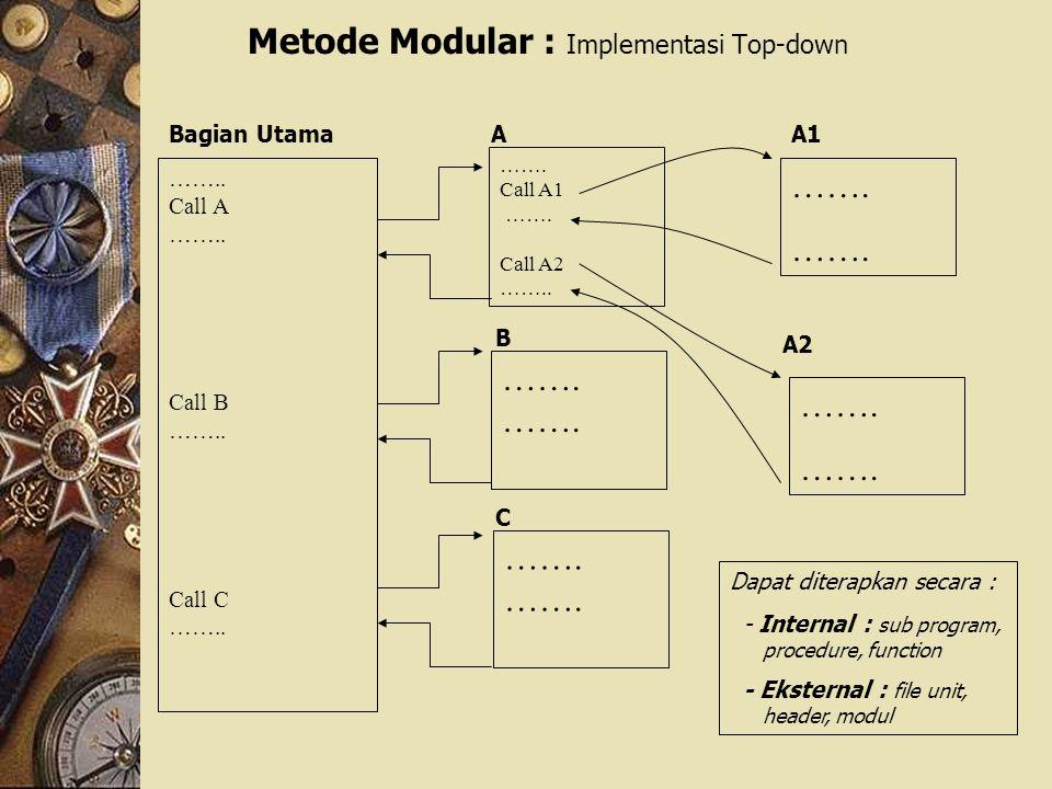 Metode Modular : Implementasi Top-down ……..Call A ……..