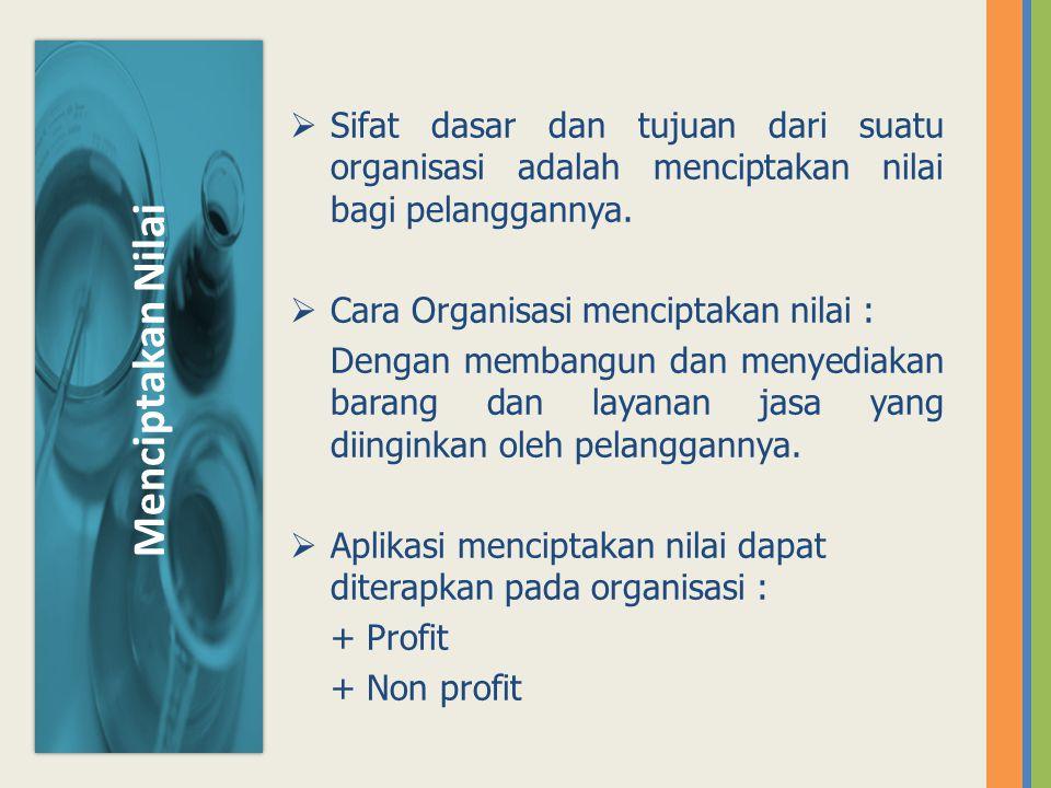  Dalam menciptakan nilai + Dibutuhkan biaya + Membayar bermacam masukan  Batas perbedaan ; pada Margin  Margin adalah selisih antara nilai dan biaya  Bagi organisasi atau individu : Menciptakan nilai akan bertahan dan tumbuh Nilai