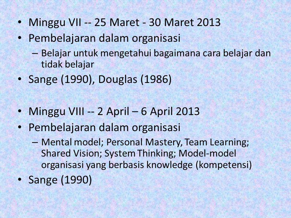 Minggu VII -- 25 Maret - 30 Maret 2013 Pembelajaran dalam organisasi – Belajar untuk mengetahui bagaimana cara belajar dan tidak belajar Sange (1990),