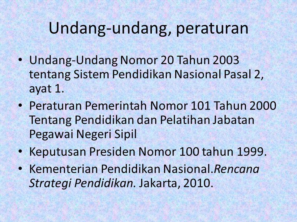 Undang-undang, peraturan Undang-Undang Nomor 20 Tahun 2003 tentang Sistem Pendidikan Nasional Pasal 2, ayat 1. Peraturan Pemerintah Nomor 101 Tahun 20