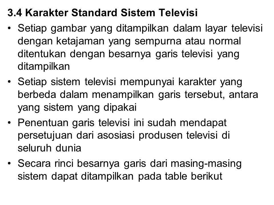 3.4 Karakter Standard Sistem Televisi Setiap gambar yang ditampilkan dalam layar televisi dengan ketajaman yang sempurna atau normal ditentukan dengan