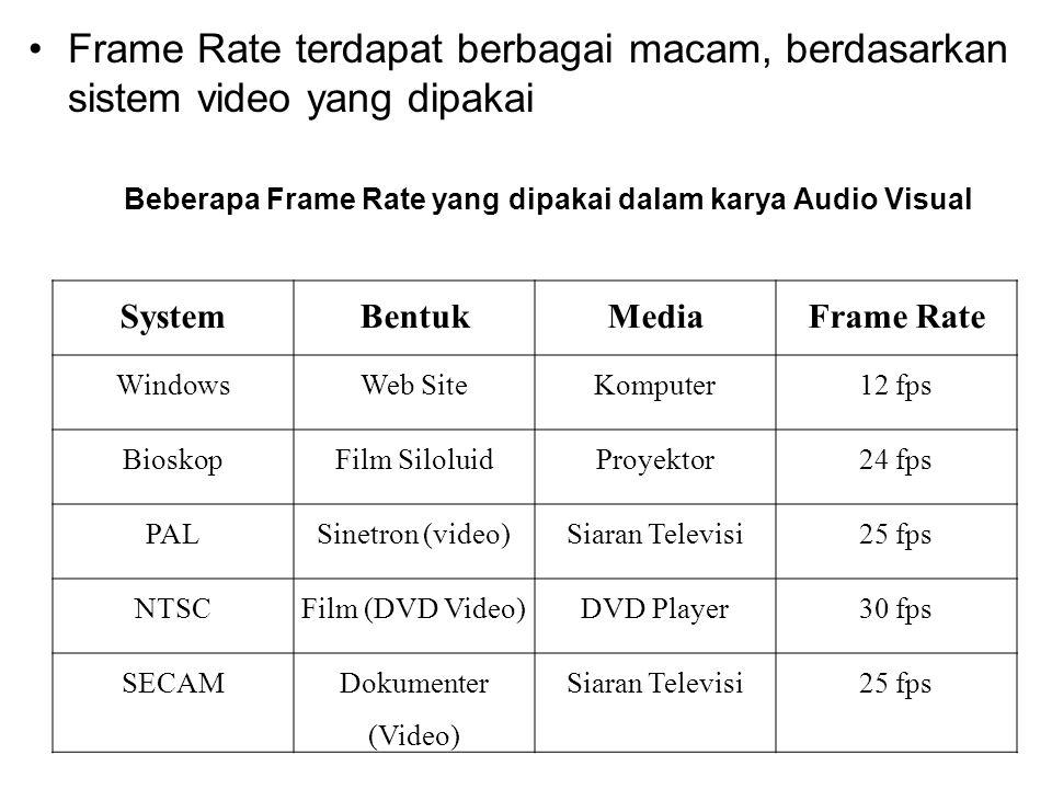 Frame Rate terdapat berbagai macam, berdasarkan sistem video yang dipakai SystemBentukMediaFrame Rate WindowsWeb SiteKomputer12 fps BioskopFilm Silolu