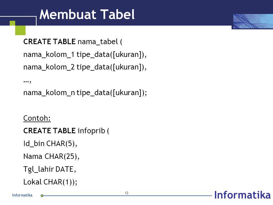 Informatika 13 Membuat Tabel CREATE TABLE nama_tabel ( nama_kolom_1 tipe_data([ukuran]), nama_kolom_2 tipe_data([ukuran]), …, nama_kolom_n tipe_data([ukuran]); Contoh: CREATE TABLE infoprib ( Id_bin CHAR(5), Nama CHAR(25), Tgl_lahir DATE, Lokal CHAR(1));