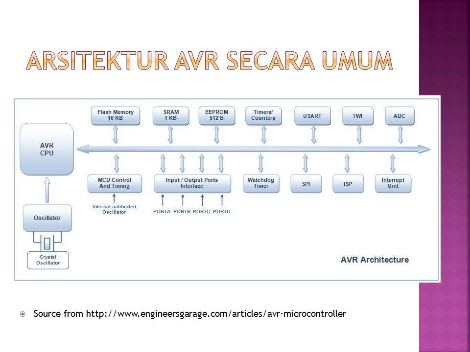  STACK POINTER  PROGRAM COUNTER  INSTRUCTION REGISTER  INSTRUCTION DECODER  GENERAL PORPUSE REGISTER  32 REGISTER  ALU  STATUS REGISTER