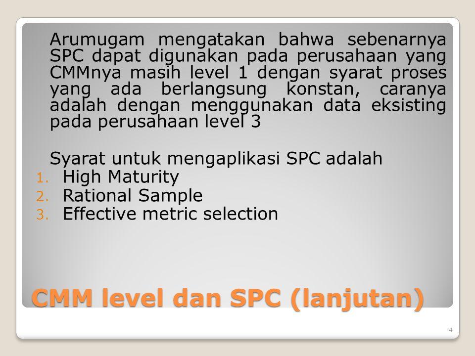 CMM level dan SPC (lanjutan) Arumugam mengatakan bahwa sebenarnya SPC dapat digunakan pada perusahaan yang CMMnya masih level 1 dengan syarat proses yang ada berlangsung konstan, caranya adalah dengan menggunakan data eksisting pada perusahaan level 3 Syarat untuk mengaplikasi SPC adalah 1.